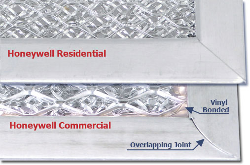 Honeywell Comercial versus Residential Grade
