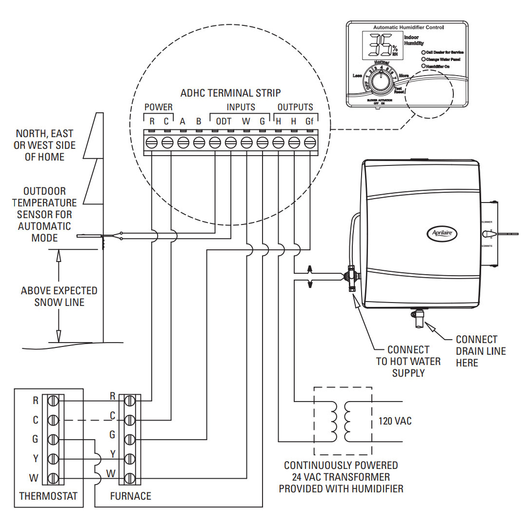 [SCHEMATICS_43NM]  Aprilaire 60 Automatic Digital Humidistat w/Outdoor Sensor | Aprilaire 400 Wiring Diagram |  | Bel-Aire Electronic Air Cleaners