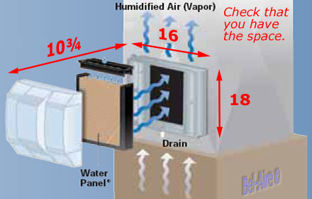 aprilaire_700_dimensions aprilaire 700 power flow thru humidifier 18gpd aprilaire 600 humidifier wiring diagram at panicattacktreatment.co