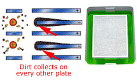 collector cell dirt on plates