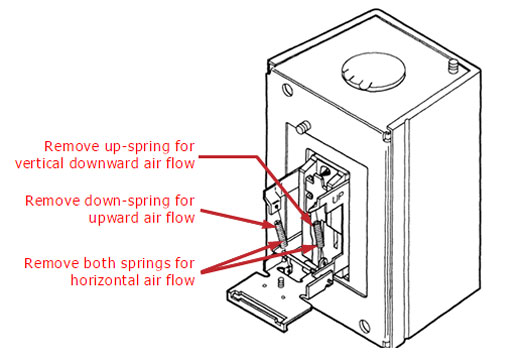 sail switch activation parts in reponse to airflow from the system fan